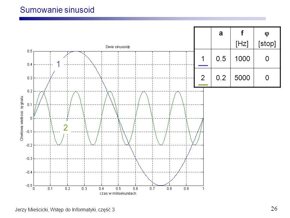Sumowanie sinusoid 1 1 2 a f [Hz]  [stop] 1 0.5 1000 2 0.2 5000